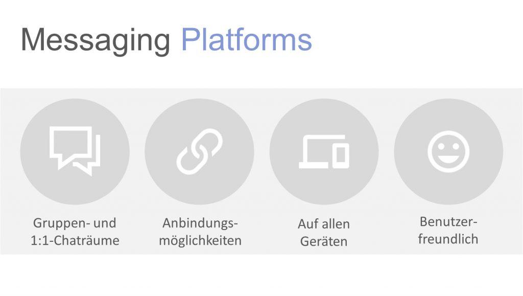 Messaging Platforms: Dein Weg zum Digital Workplace?