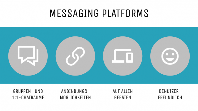 Messaging Platforms: Dein Weg zum Digital Workplace?