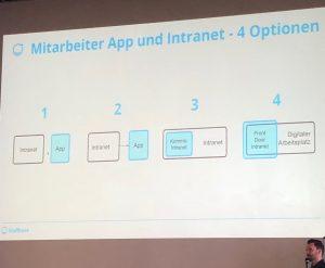 Eine Mitarbeiter-App mit einem Intranet zusammen