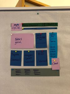 SCM_Praxistage_Paper-Prototyping